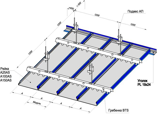 Конструкция потолка на основе реек