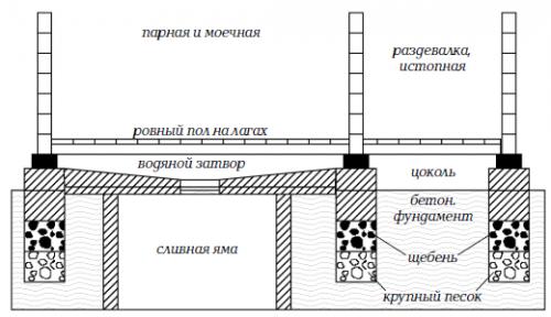 деревянный протекающий пол
