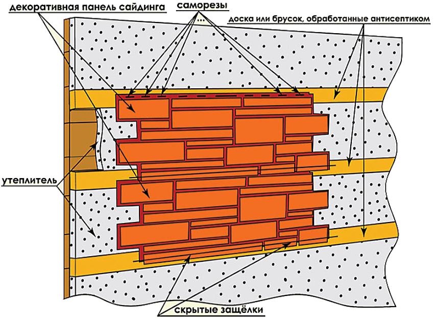 Между утеплителем и сайдингом должен оставался зазор, равный 40-50 мм